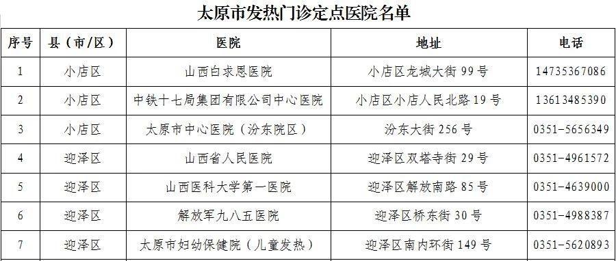 抗击疫情 | 太原市优化完善新冠肺炎发热门诊