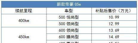 新款帝豪GSe上市,补贴后售10.99万元起