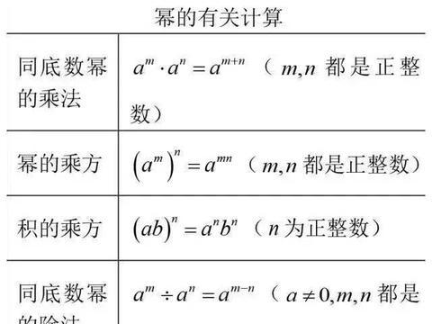 12张表,汇齐初中数学全部重点知识!