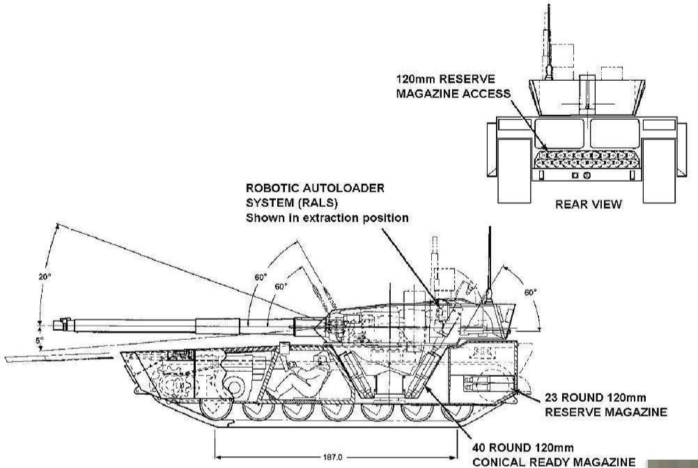 主战坦克为什么不用自动装弹机?从各国坦克的发展中,找到原因!