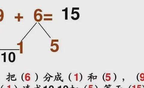 小学数学丨凑十法与破十法(口诀+练习),孩子计算更轻松!