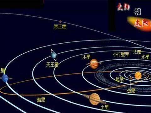 小行星带为何偏偏位于火星木星之间?其他的不行吗?是谁安排的