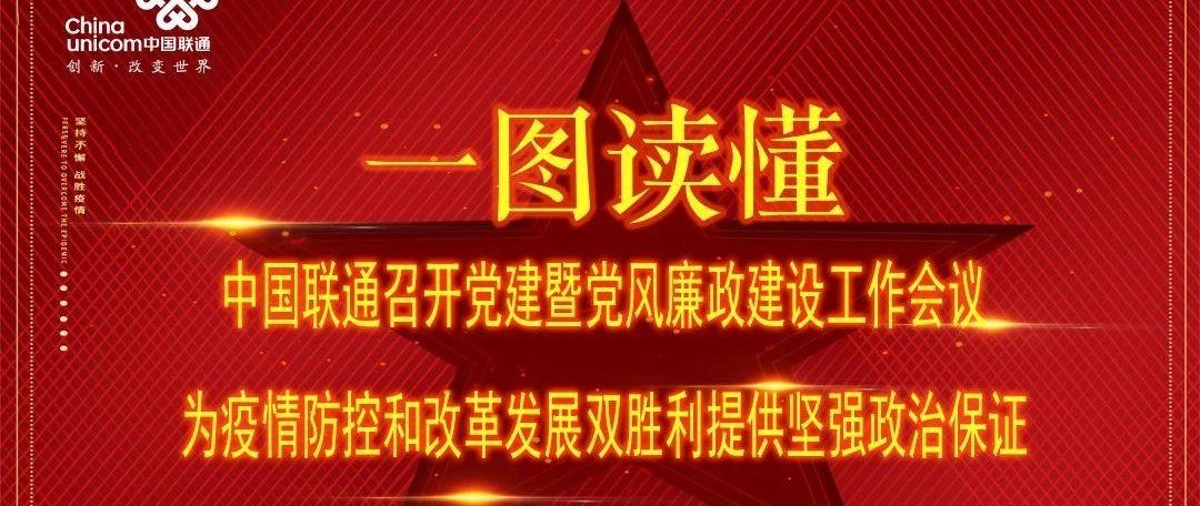一图读懂丨中国联通2020年党建暨党风廉政建设工作会议
