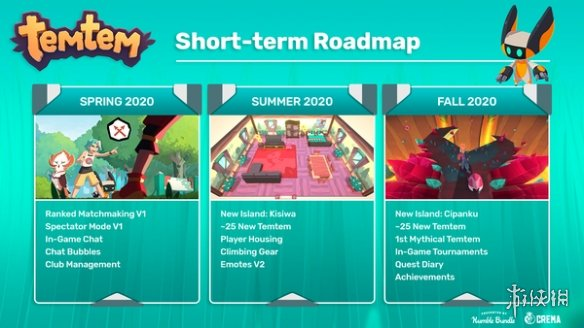 类宝可梦《Temtem》公开更新计划图 海量新功能计划中