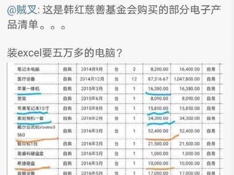 韩红奢侈品被扒,基金会工作报告和实际公布收入出入二千多万?