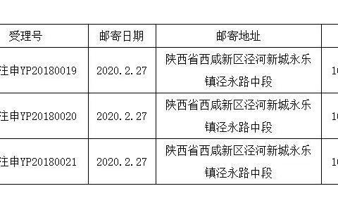 红旗乳业三款婴幼儿奶粉配方也遭拒绝注册,还被限制高消费!