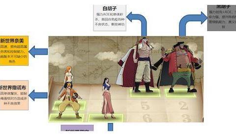 《航海王燃烧意志》万紫千红-新世界罗宾阵容搭配
