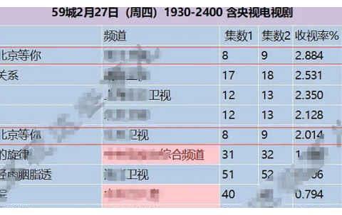 碰瓷男主李易峰,自嘲带资金组,新人演员为了红自己加戏?