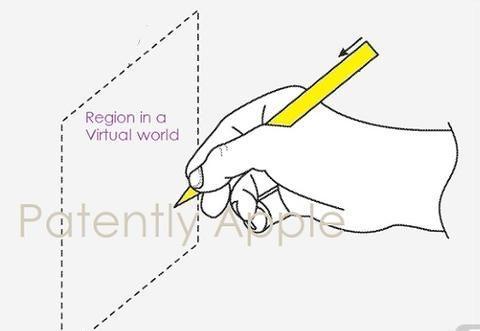 利用剪切力原理,苹果AR/VR力反馈触控笔专利曝光