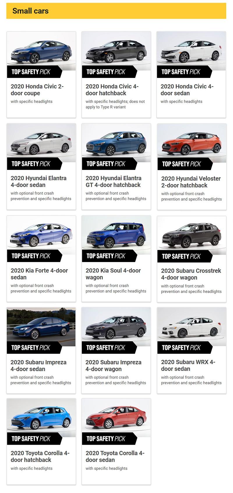 美国IIHS公布2020年64款安全车型