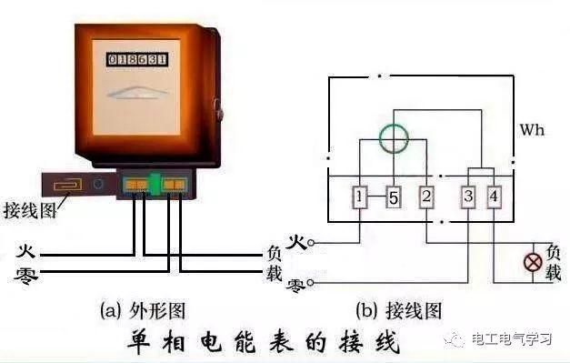 电工人手一份:单相,互感器,三相电能表实物接线图