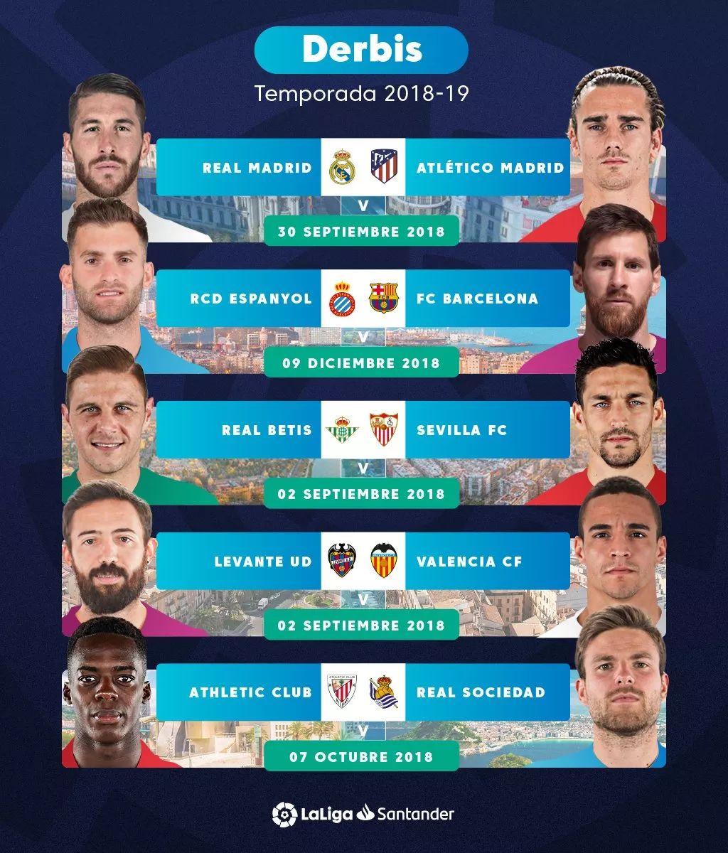 2018-2019赛季西甲赛程出炉 第15轮巴塞罗那