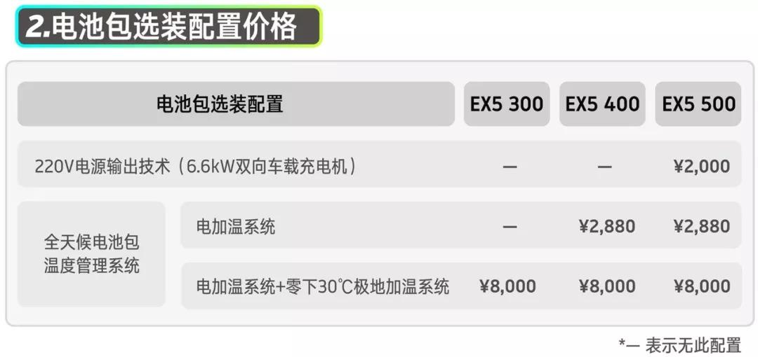 补贴后不到12万,正经又便宜的电动车威马EX5了解一下