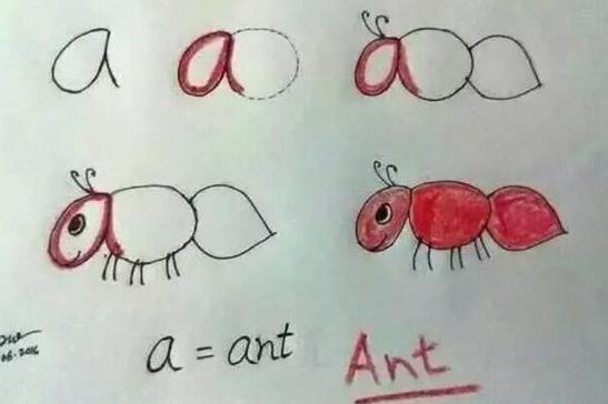 幼儿创意简笔画|用字母画画,是不是很有创意,你又会画几个?