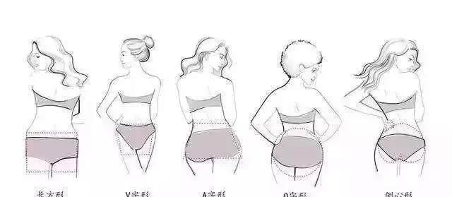 女生臀型分这4种,特别第3种,直男公认最女生!穿性感搭图片