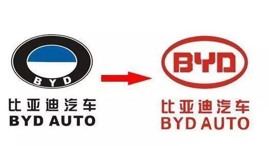 换标失败的5大汽车品牌,你觉得换了之后怎么样?