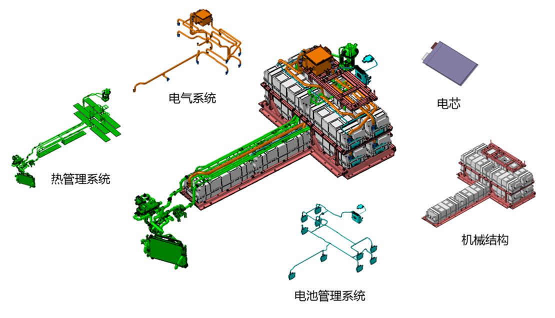 """揭秘超跑的中国""""芯"""" 探访前途汽车x华特电动工厂"""