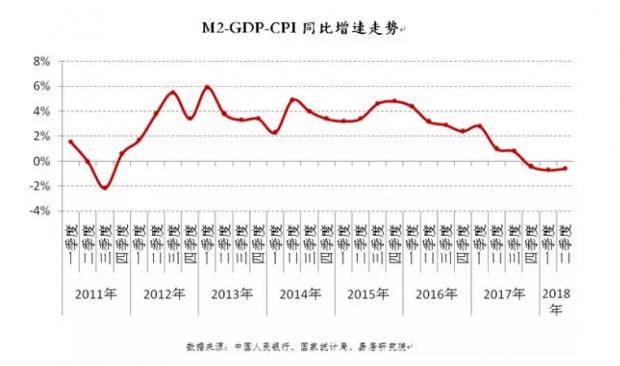 楼市放松暂时别想!上海首套房利率下调乌龙背后