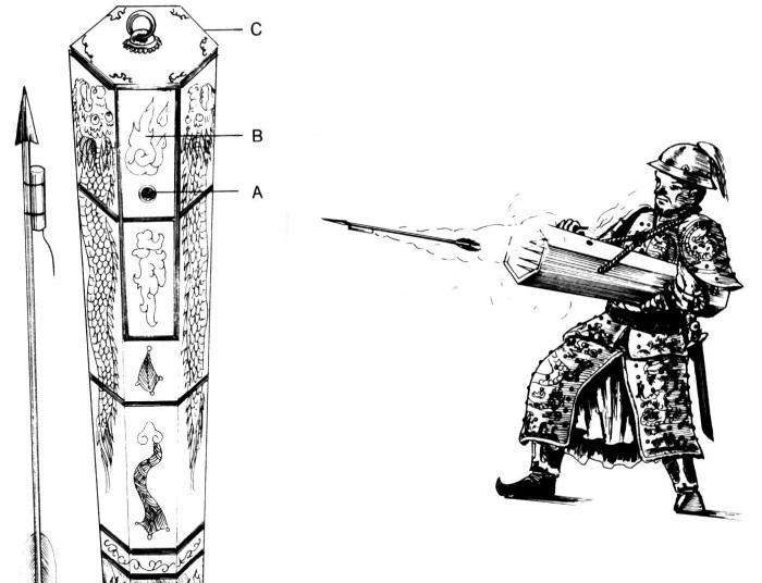 中国武器手绘图片大全
