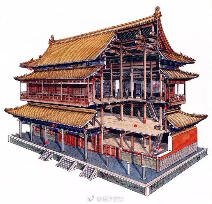 中国古建筑木结构体系
