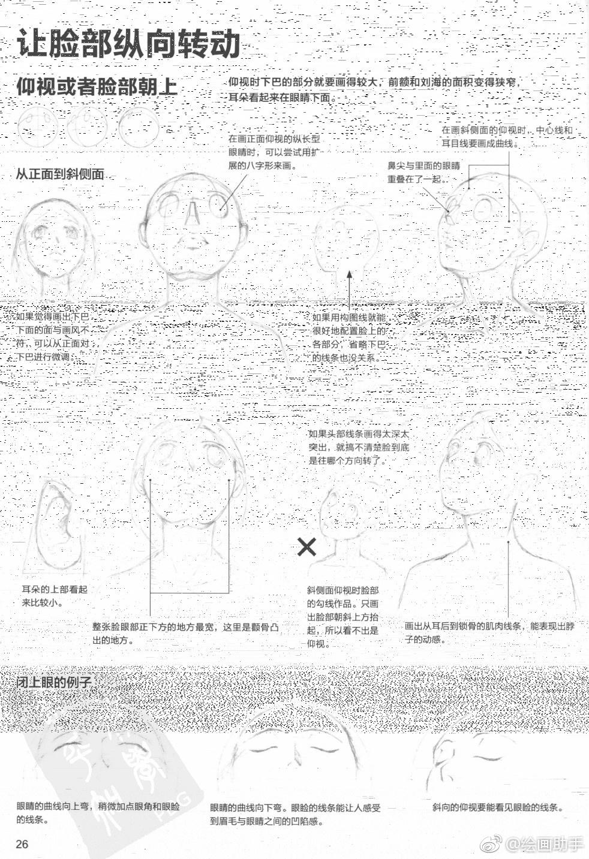 日本漫画脸部转动横向的材料和纵向讲解角度喜画大师漫画图片
