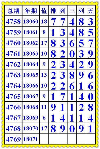 排列五第18070期开奖结果8909 1排列五第18071期彩码课堂中09宝排列五图片