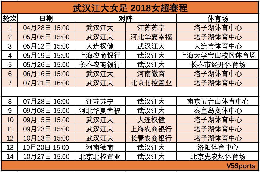 武汉江大2018赛程表 女超首秀PK江苏苏宁