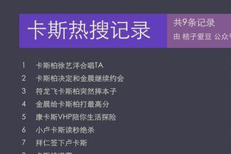 卡斯柏徐艺洋合唱TA上热搜了?是怎么回事?