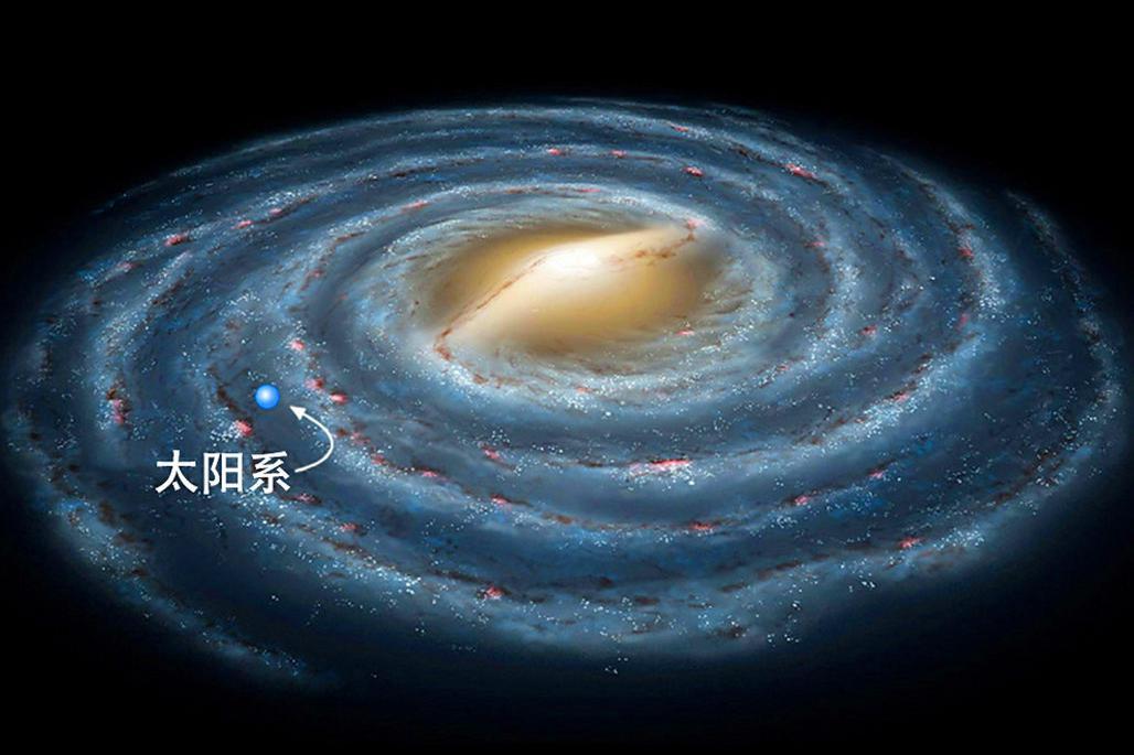 地球绕太阳转,太阳绕银河系中心转,银河系绕着什么转?