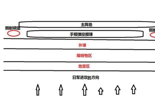 方先觉壕长啥样?日军为何称它是中国军队智慧的结晶?