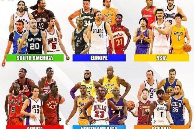 美媒评六大洲NBA球员最佳阵容:北美乔科鲨坐镇亚洲姚明孙悦上榜