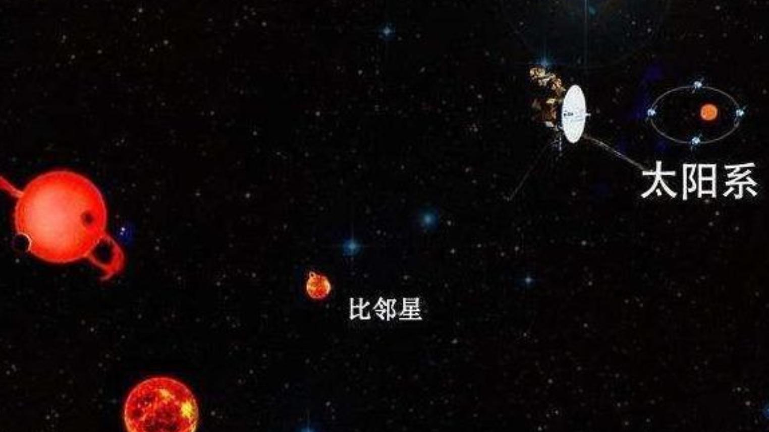 《流浪地球》中人类最终的目的地是哪?