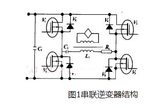 串联谐振赫兹电力讲解高频感应加热电源为什么都用串联谐振逆变器