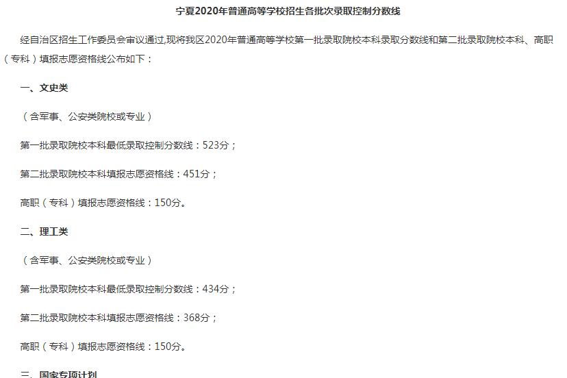 2020年宁夏高考分数线公布
