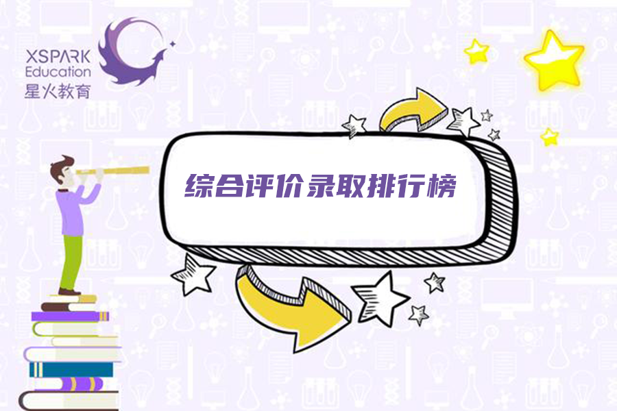 2020江苏高考综合评价录取高中百强榜出炉,有你的母校吗?