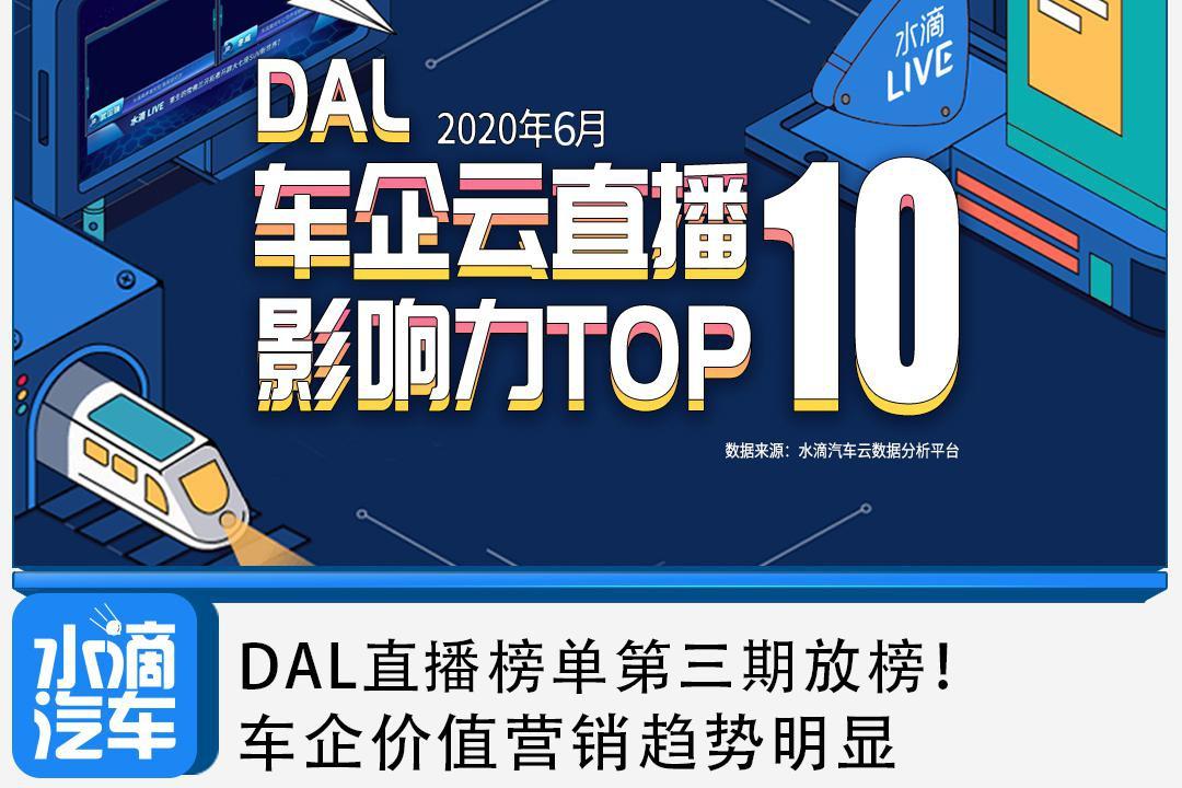 DAL直播榜单第三期放榜!车企价值营销趋势明显