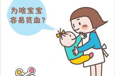 小儿推拿李波:孩子贫血怎么办?小儿推拿如何治疗调理宝宝贫血?