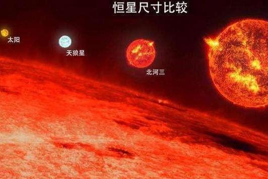 宇宙最大天体,质量相当于660亿个太阳