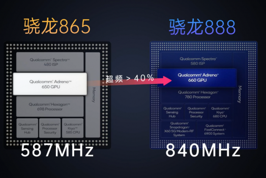 5nm手机芯片集体翻车,台积电6nm将成为2021年的最稳之选