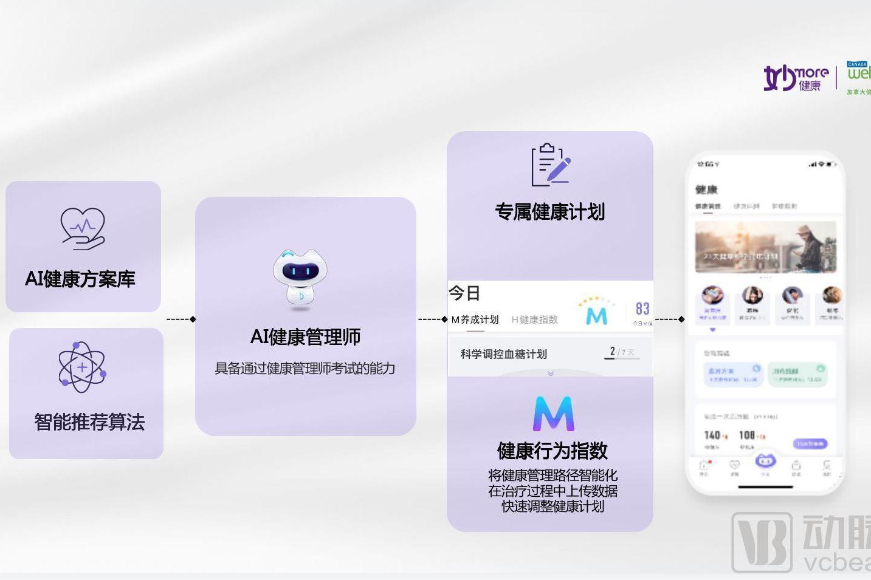 DTA官宣首个成为会员的中国企业妙健康,助力国内数字疗法发展