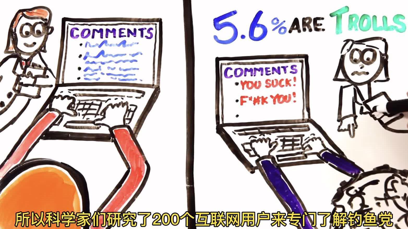 网络引战党的科学