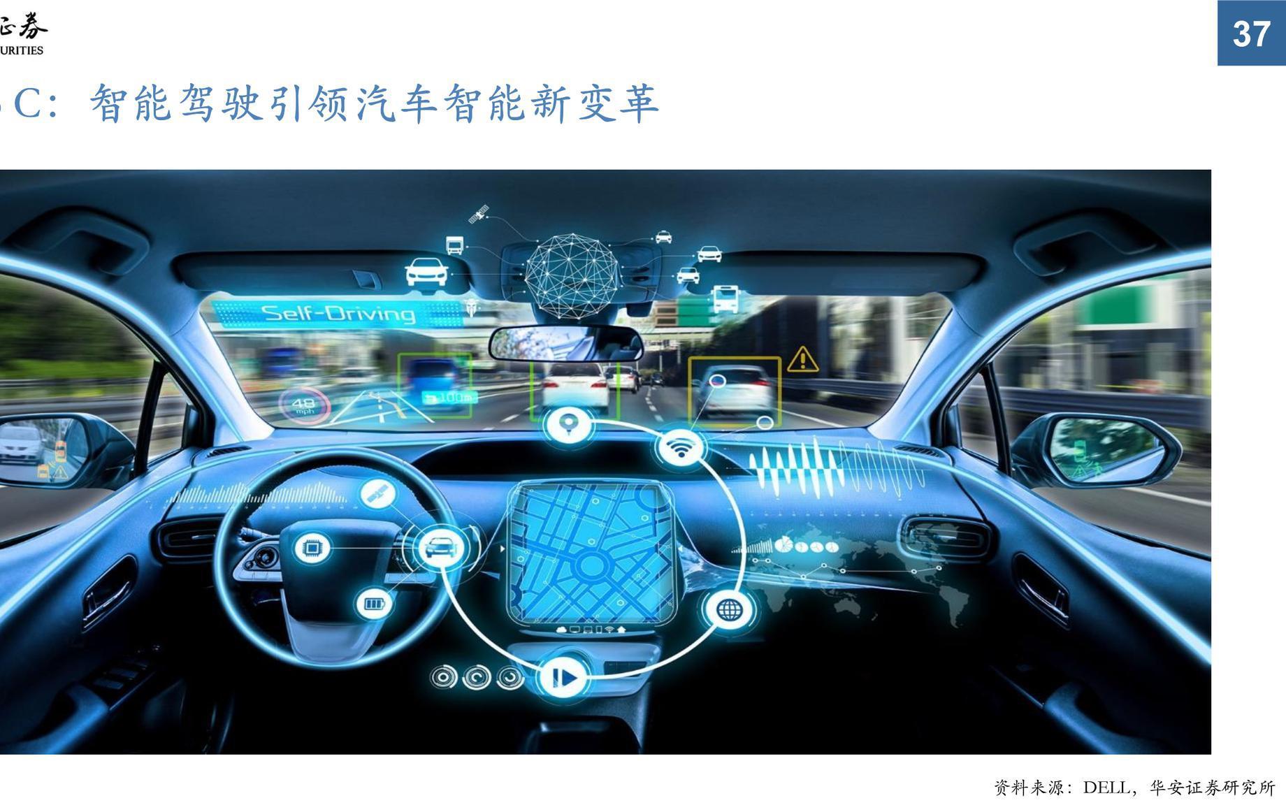 计算机数据产业专题研究报告:数据为王新时代,战略科技乘风起
