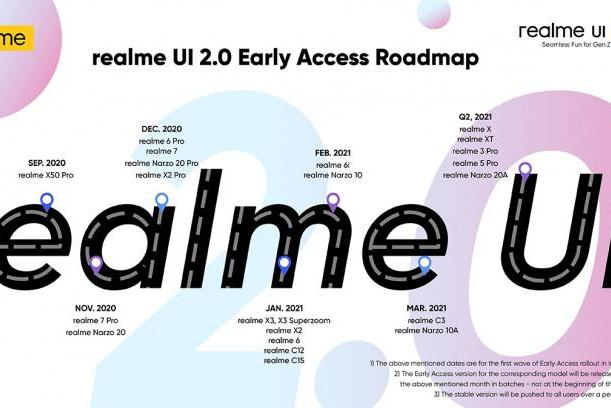 realme UI2.0和新机10月发布 徐起:真香爆款绝对现货管够