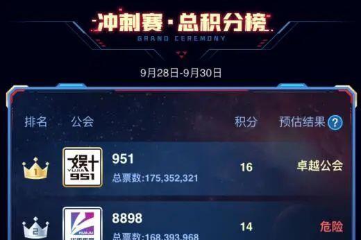 """文儿公会赛夺冠,李先生""""打空""""票数落败,不过这次他打得漂亮"""