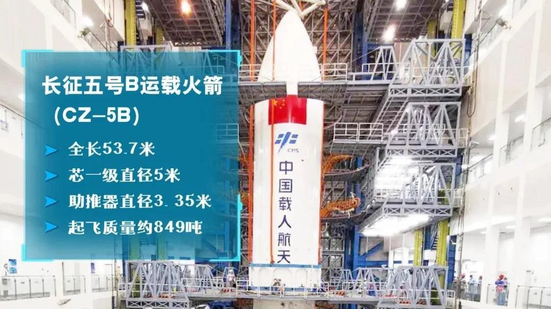 长征5B运载火箭本月在文昌发射场首飞!将发射我国新一代载人飞船