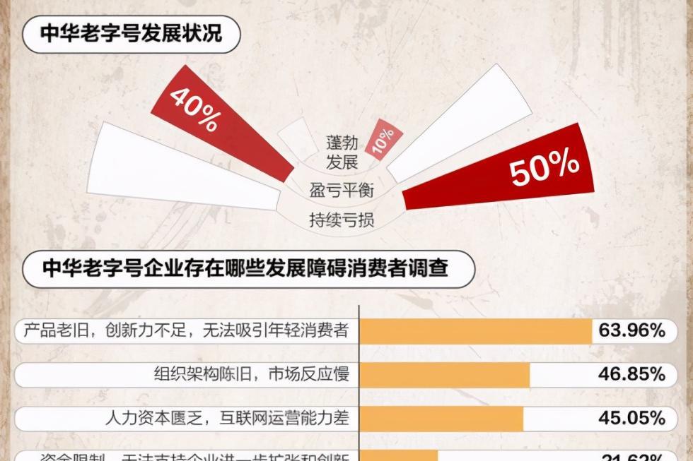 七普人口数据带来的最大意外!揭开了未来10年的经济风口