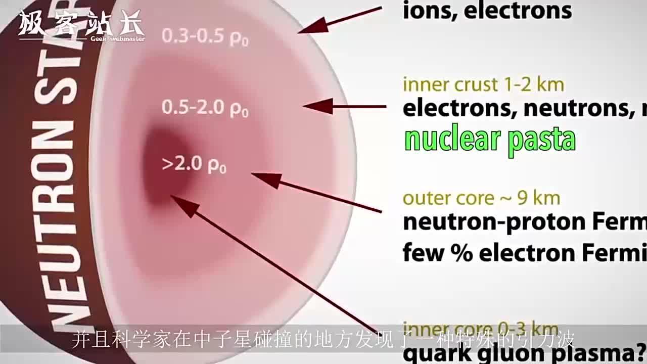 宇宙中最坚硬的一种物质,只存在于中子星内部,硬到无法想象