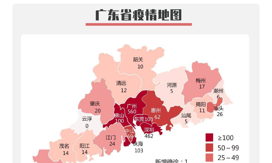 广东新增境外输入确诊病例1例 无症状感染者2例