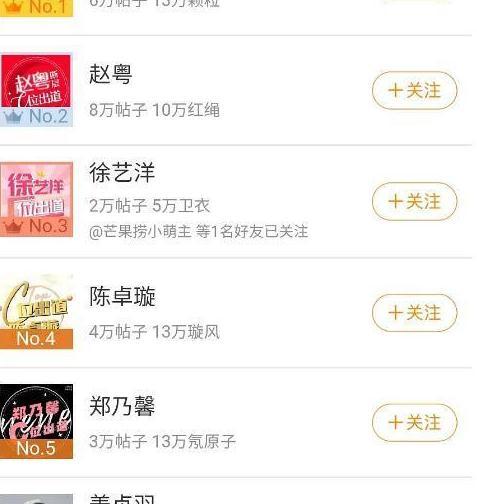 《创3》学员超话排名,希林第1徐艺洋第3,姜贞羽虽退赛仍第6