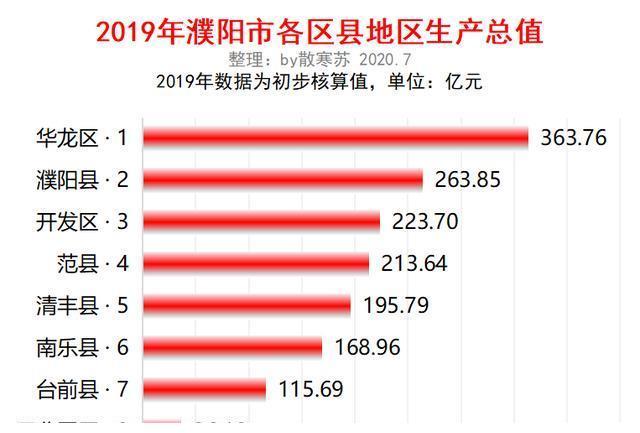 罗江县gdp_四川绵阳有个区,户籍人口74.92万,2019年实现GDP千亿